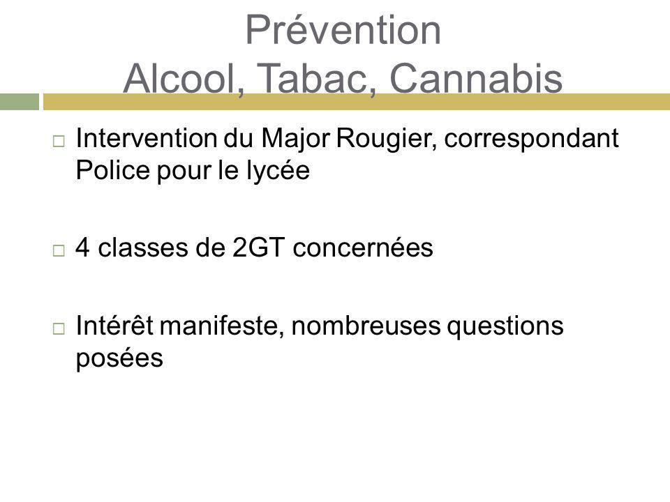 Prévention Alcool, Tabac, Cannabis