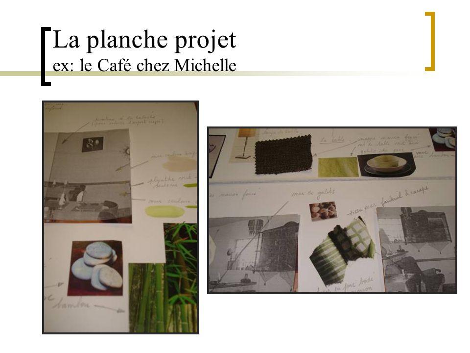 La planche projet ex: le Café chez Michelle