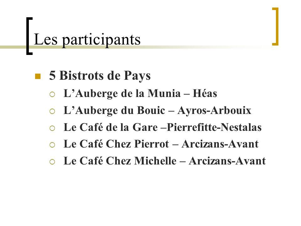 Les participants 5 Bistrots de Pays L'Auberge de la Munia – Héas