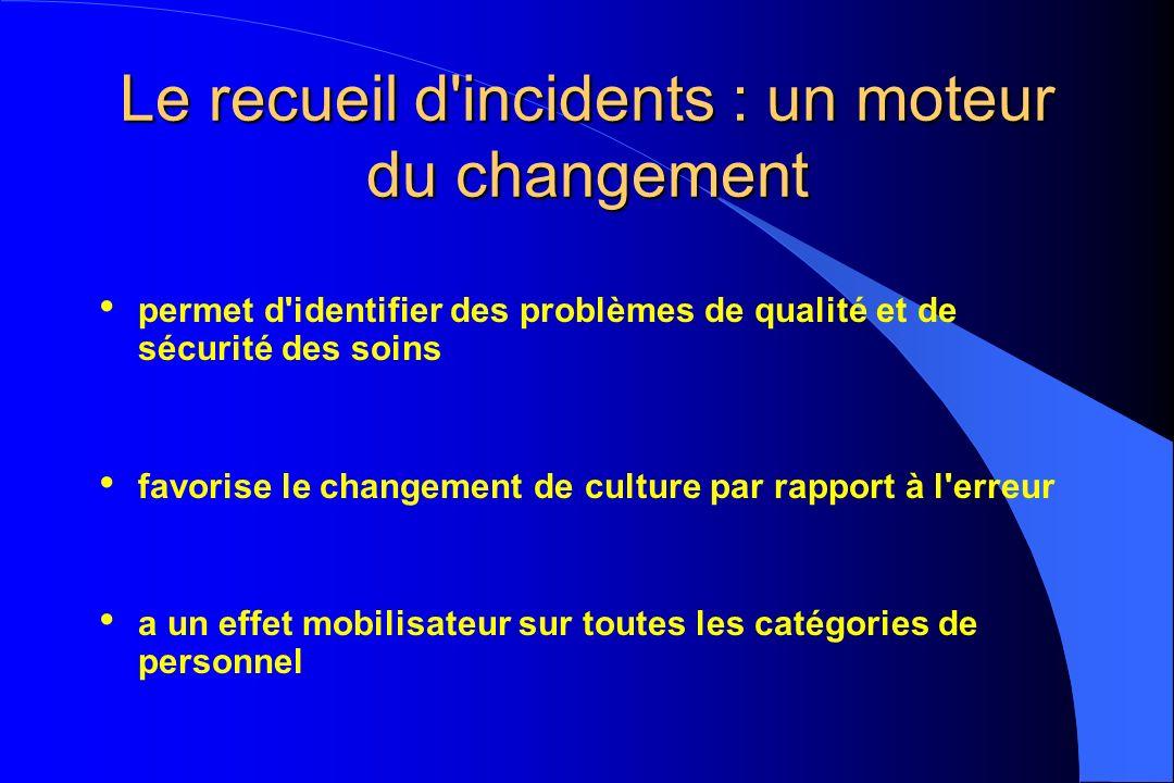 Le recueil d incidents : un moteur du changement