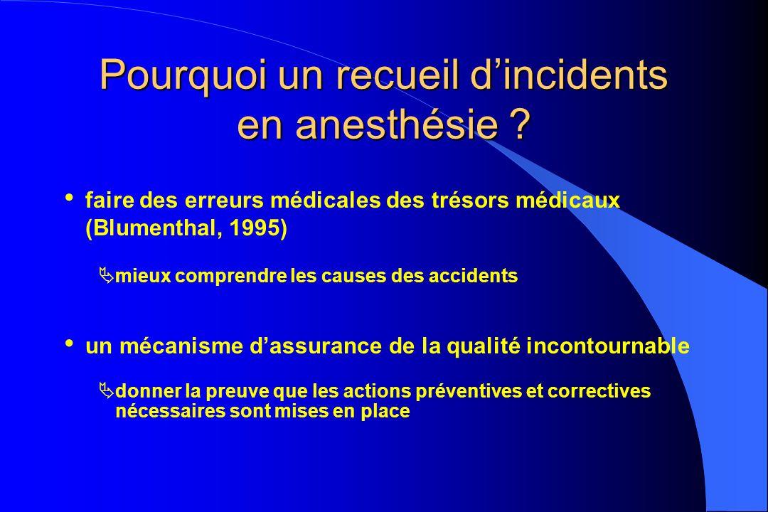 Pourquoi un recueil d'incidents en anesthésie
