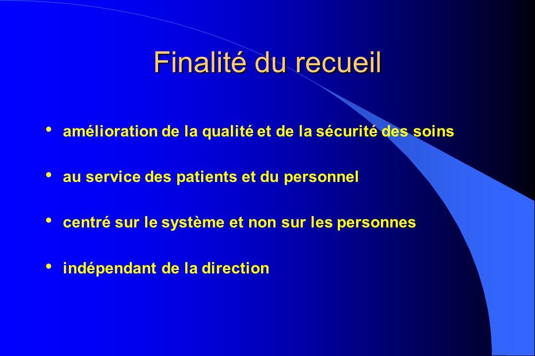 Finalité du recueil amélioration de la qualité et de la sécurité des soins. au service des patients et du personnel.