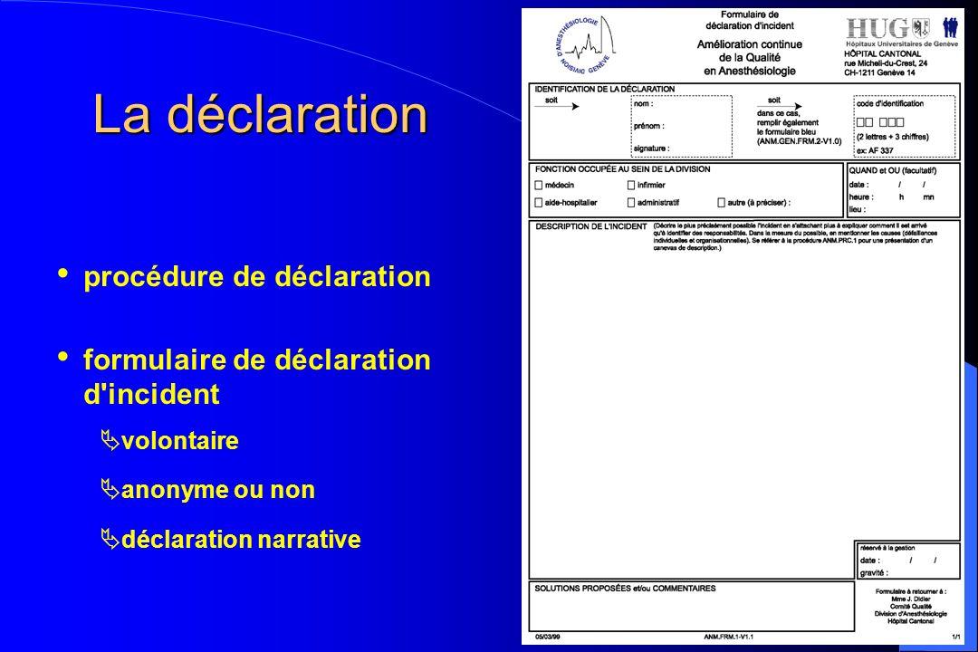 La déclaration procédure de déclaration