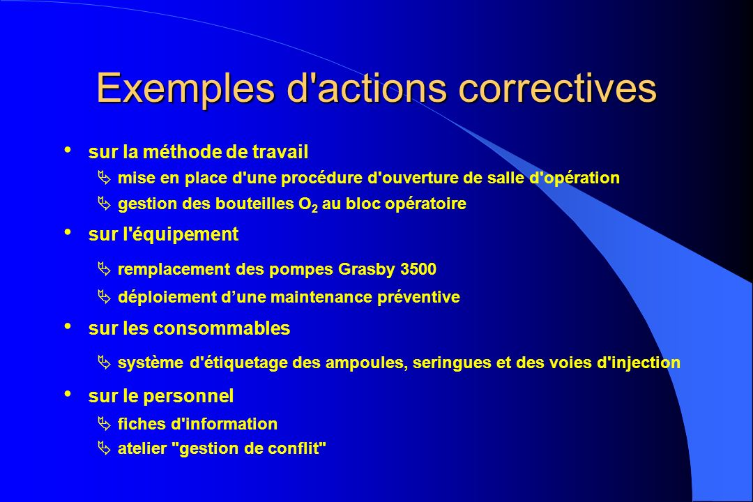 Exemples d actions correctives
