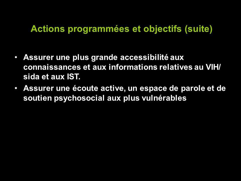 Actions programmées et objectifs (suite)
