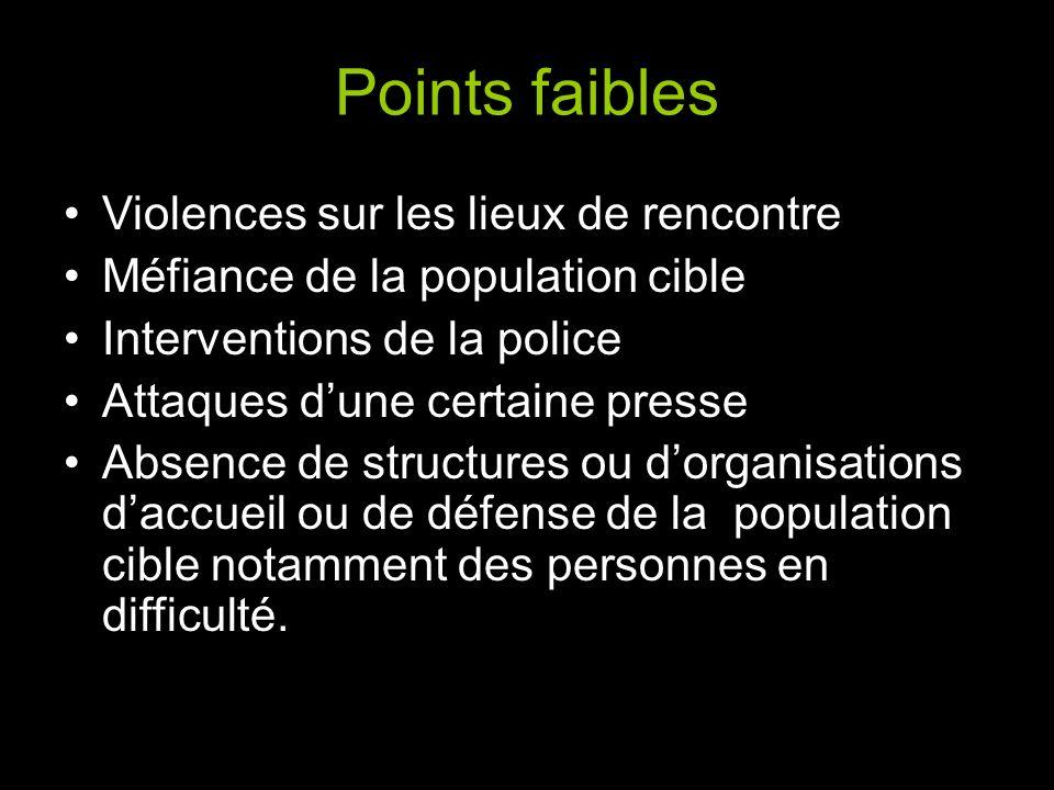 Points faibles Violences sur les lieux de rencontre