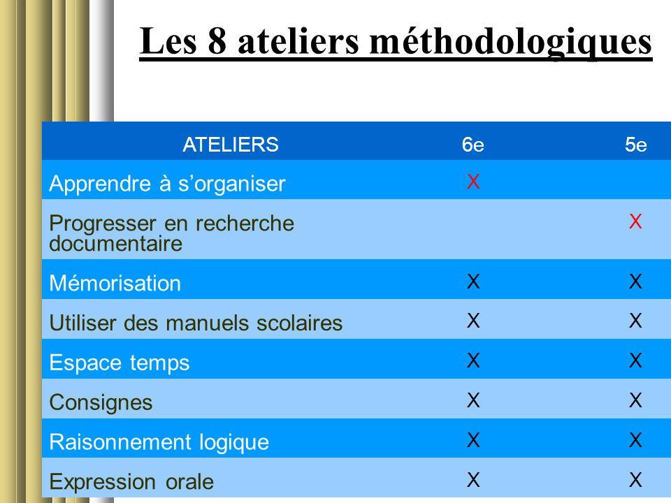 Les 8 ateliers méthodologiques