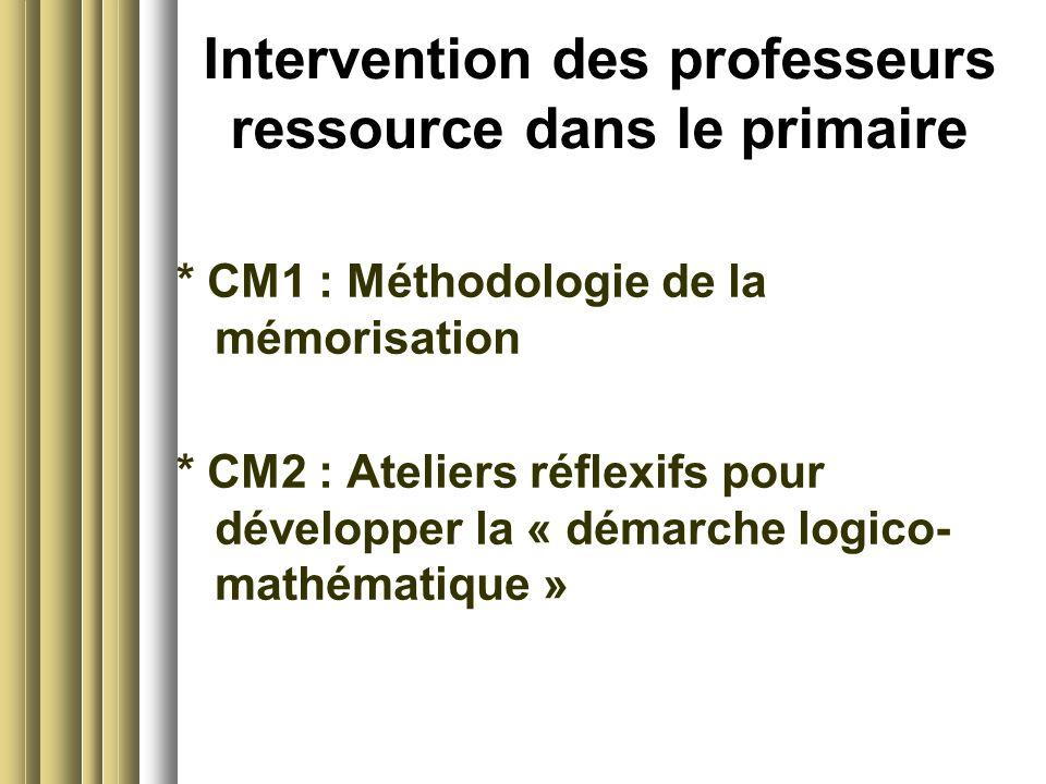 Intervention des professeurs ressource dans le primaire