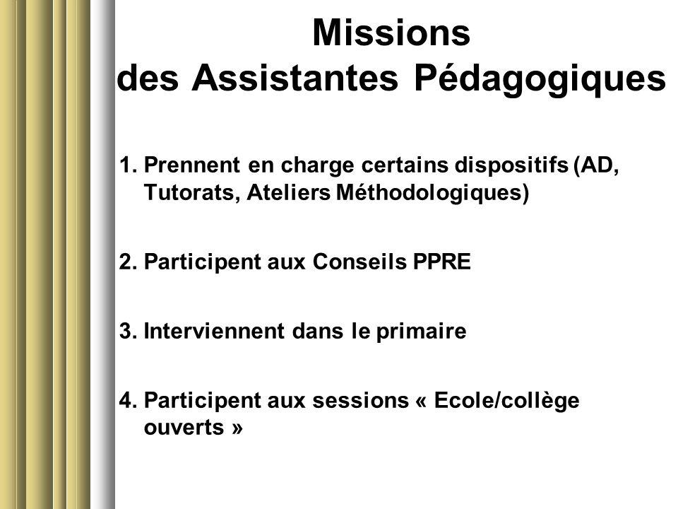 Missions des Assistantes Pédagogiques