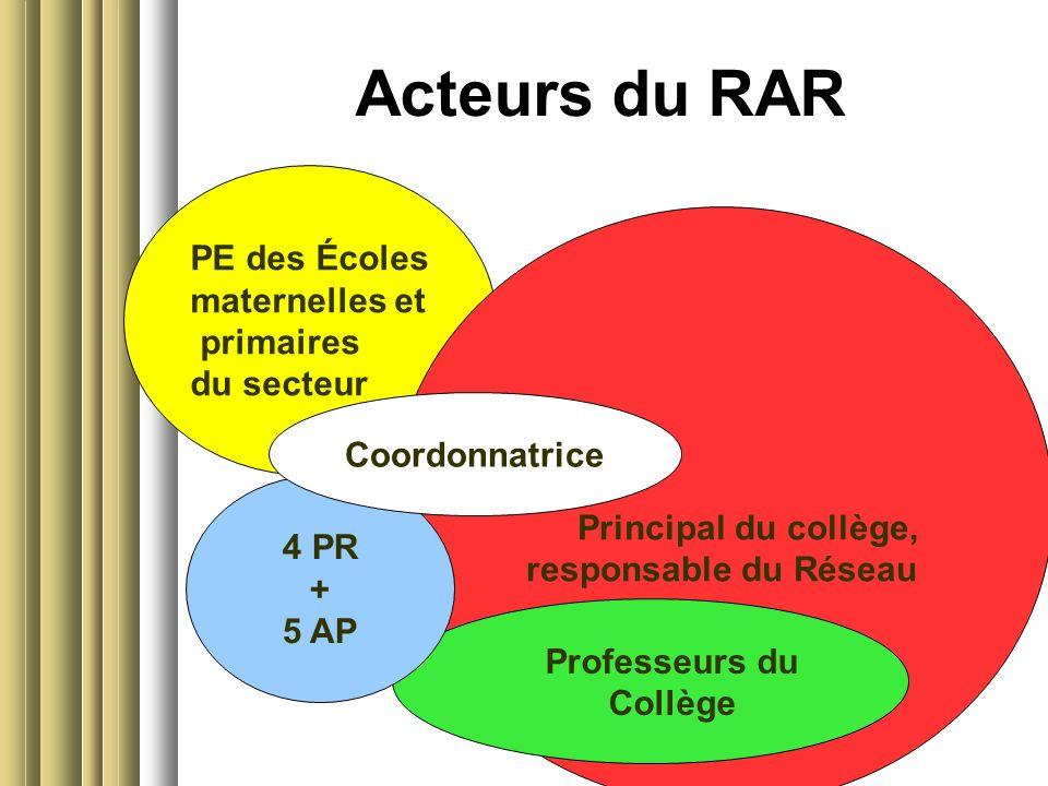 Acteurs du RAR PE des Écoles maternelles et primaires du secteur