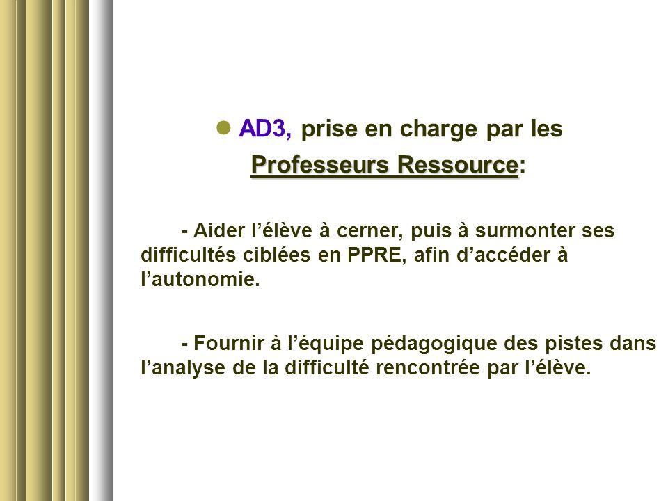 AD3, prise en charge par les Professeurs Ressource: