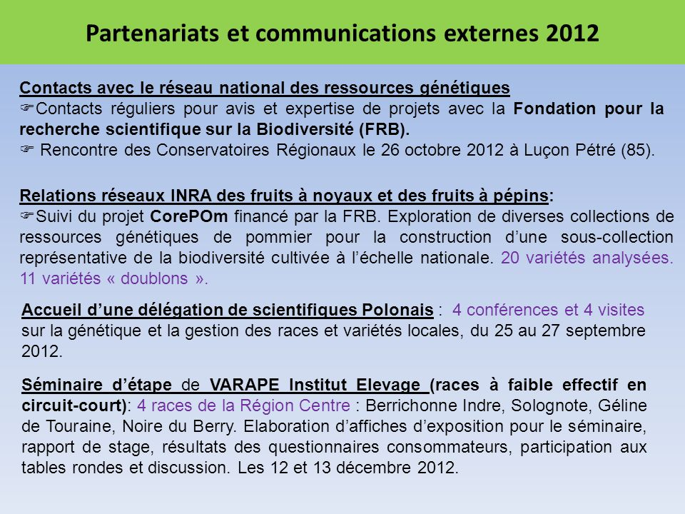 Partenariats et communications externes 2012
