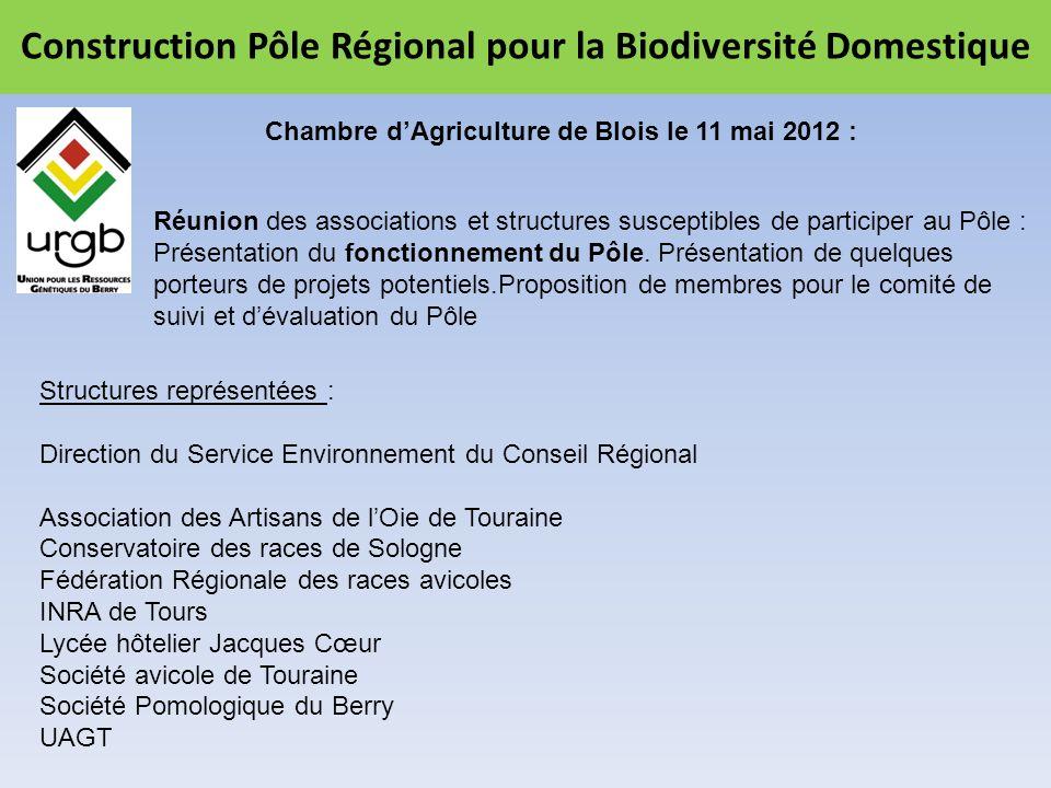 Construction Pôle Régional pour la Biodiversité Domestique