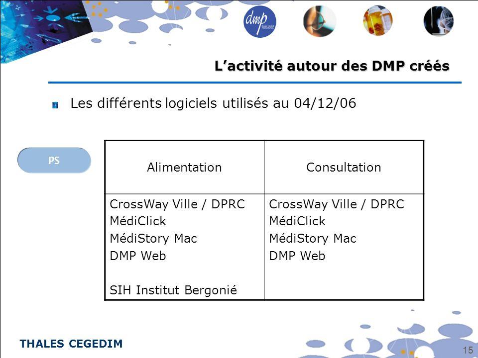 L'activité autour des DMP créés