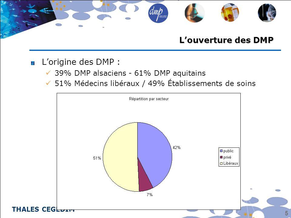 L'ouverture des DMP L'origine des DMP :