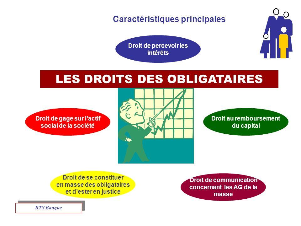 LES DROITS DES OBLIGATAIRES