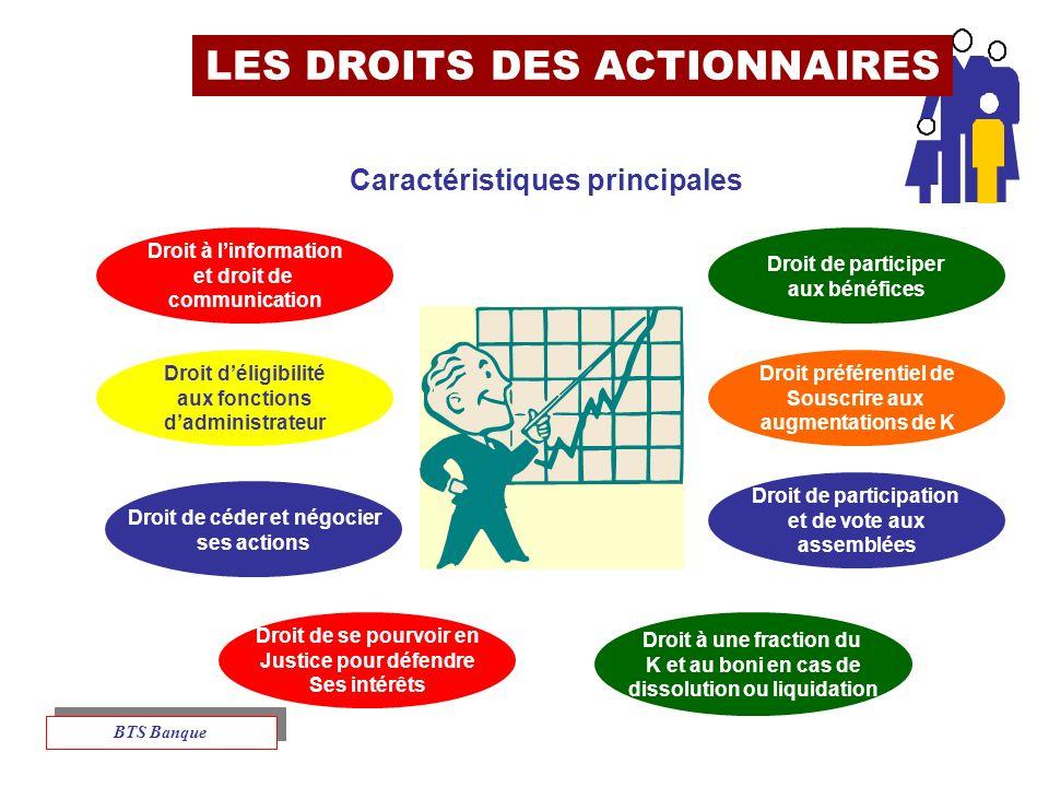 LES DROITS DES ACTIONNAIRES