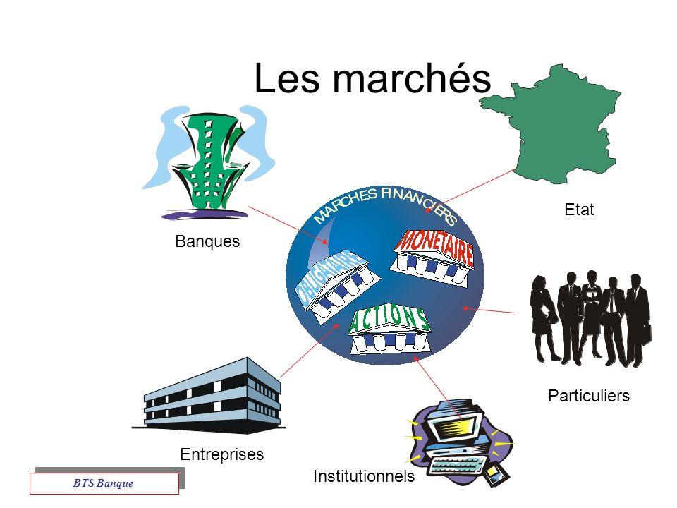 Les marchés Etat Banques Particuliers Entreprises Institutionnels