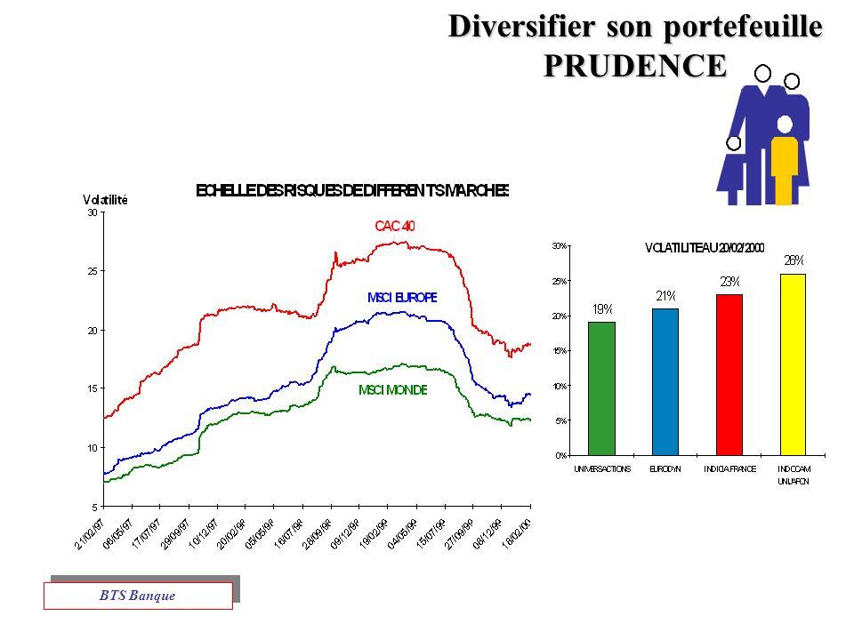 Diversifier son portefeuille