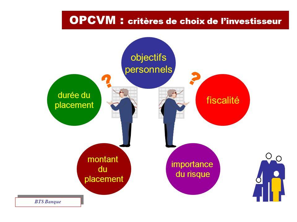 OPCVM : critères de choix de l'investisseur