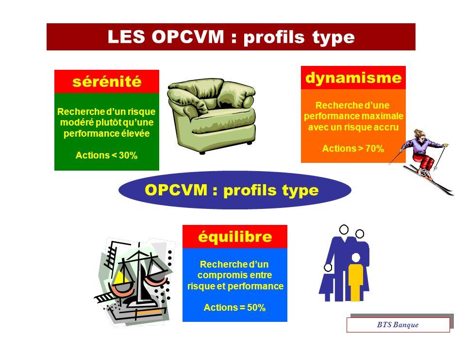 LES OPCVM : profils type