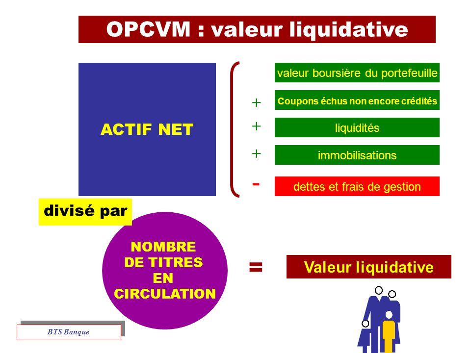 - = OPCVM : valeur liquidative ACTIF NET + + + divisé par