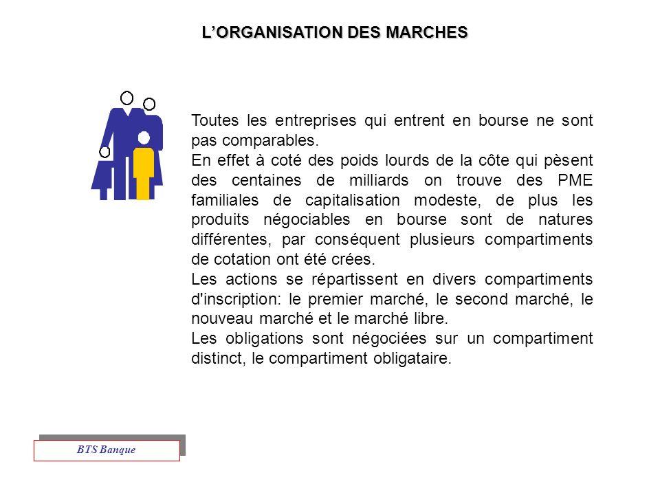 L'ORGANISATION DES MARCHES