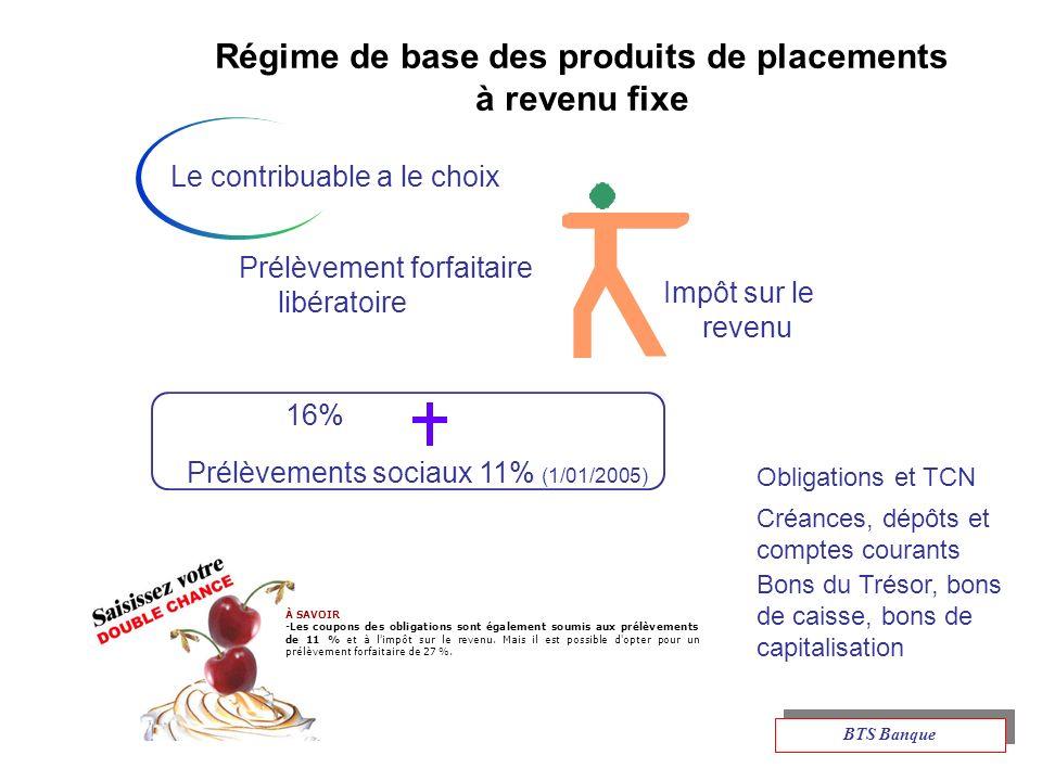 Régime de base des produits de placements à revenu fixe