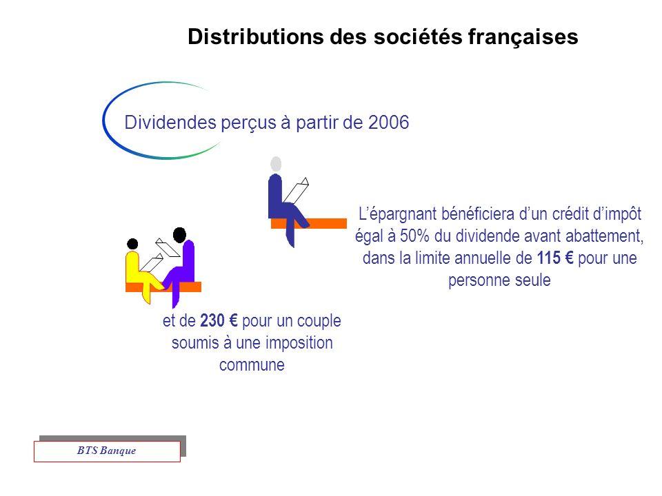 Distributions des sociétés françaises