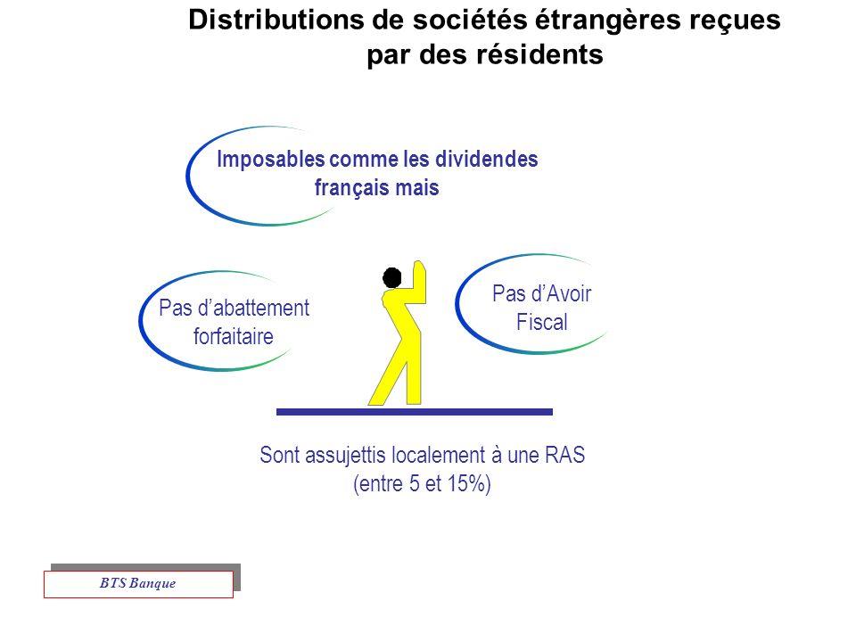 Distributions de sociétés étrangères reçues par des résidents