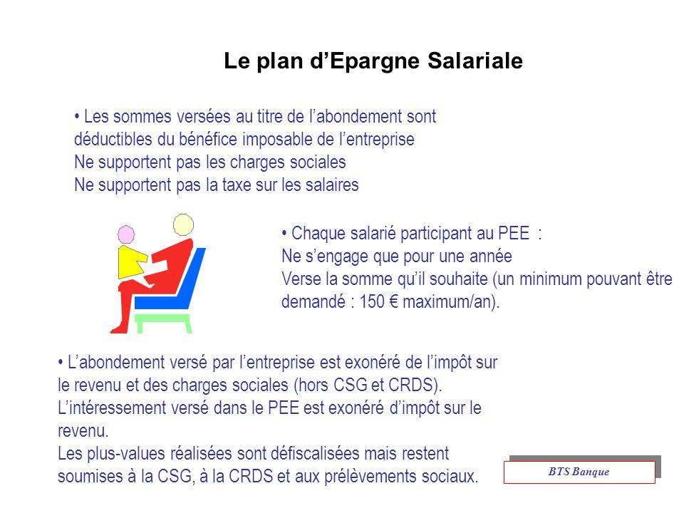 Le plan d'Epargne Salariale
