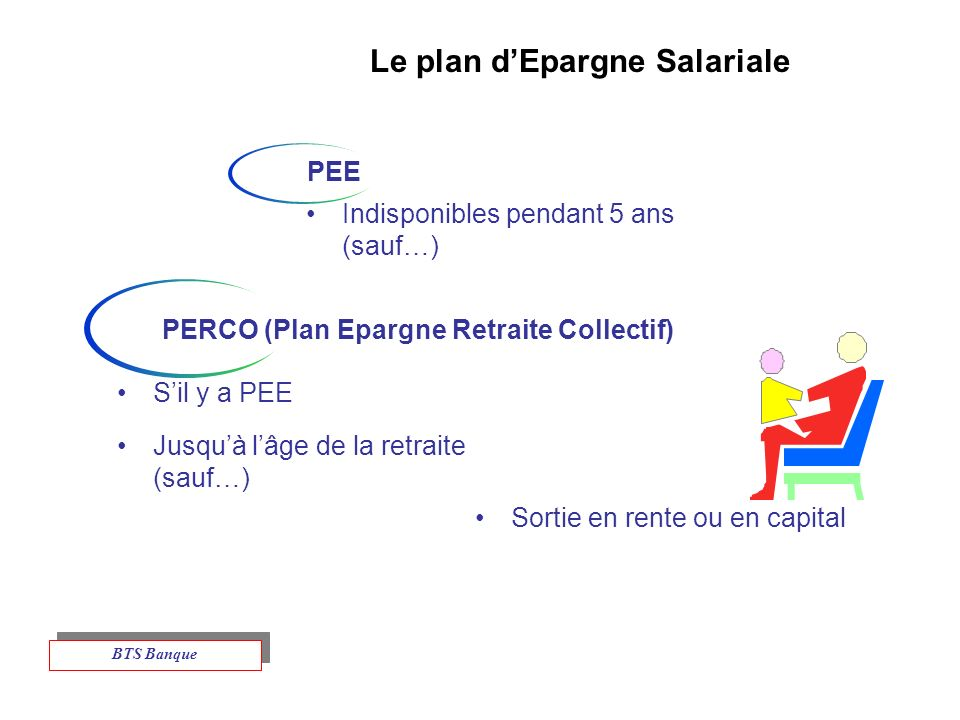 Le plan d'Epargne Salariale PERCO (Plan Epargne Retraite Collectif)