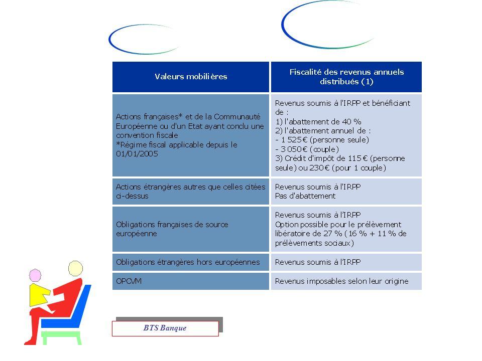 BTS Banque PERCO (Plan d Epargne Retraite Collectif)
