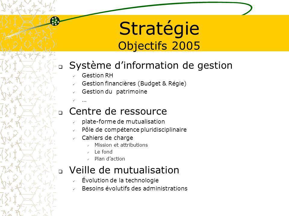 Stratégie Objectifs 2005 Système d'information de gestion
