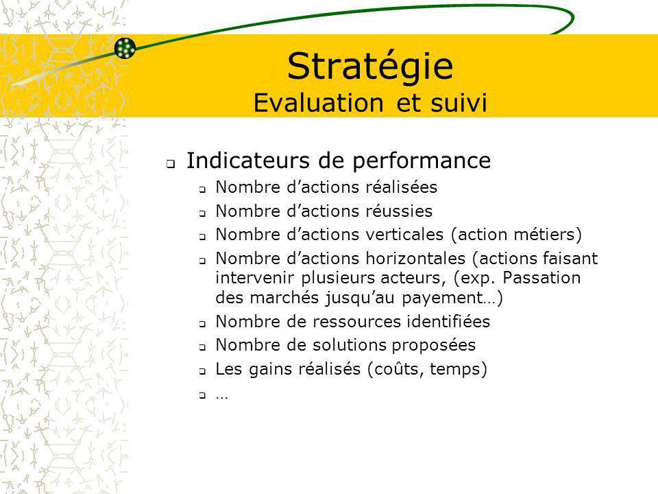 Stratégie Evaluation et suivi