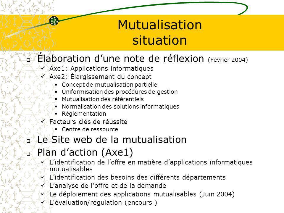 Mutualisation situation