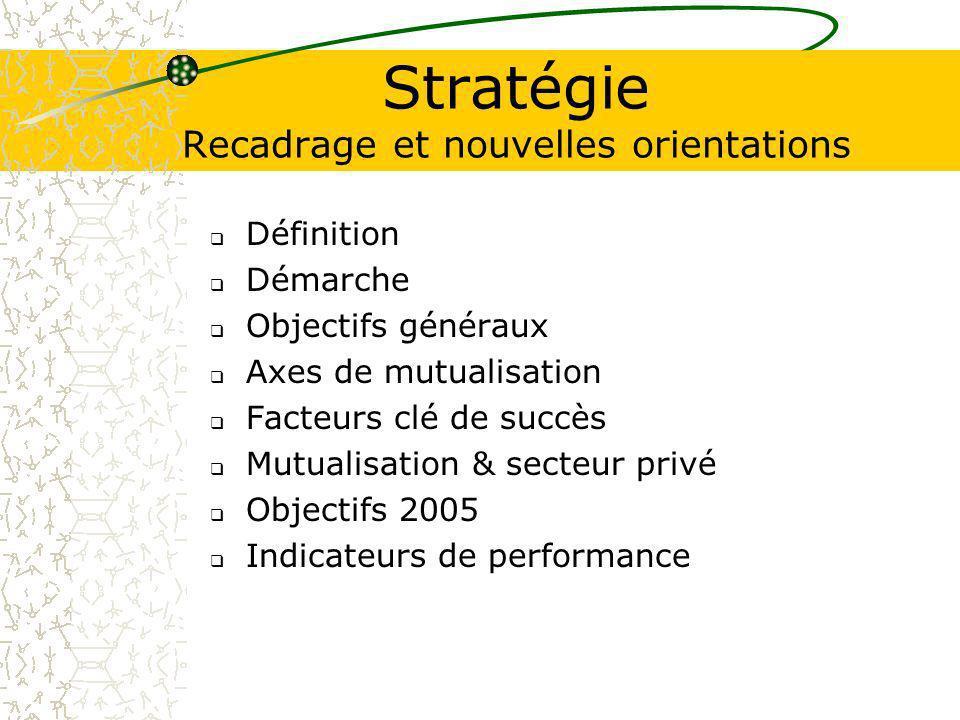 Stratégie Recadrage et nouvelles orientations