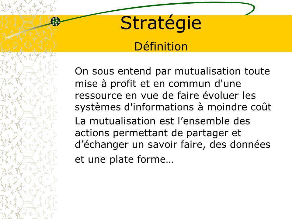 Stratégie Définition
