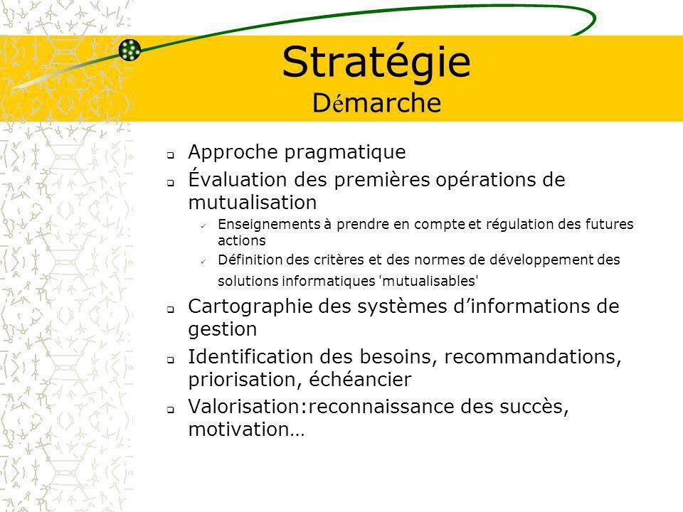 Stratégie Démarche Approche pragmatique