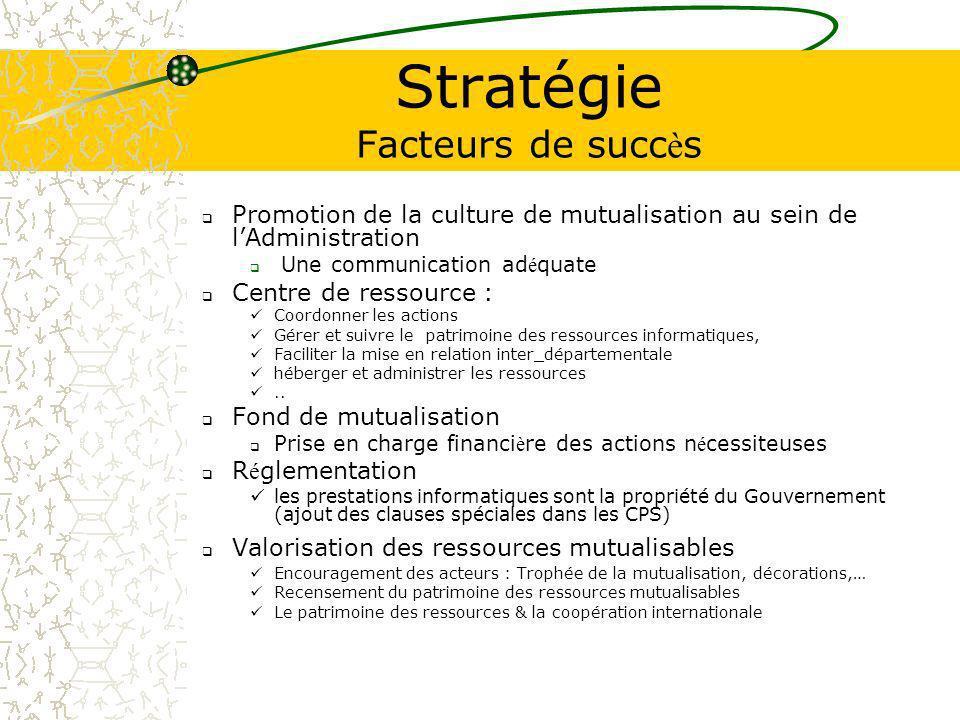 Stratégie Facteurs de succès