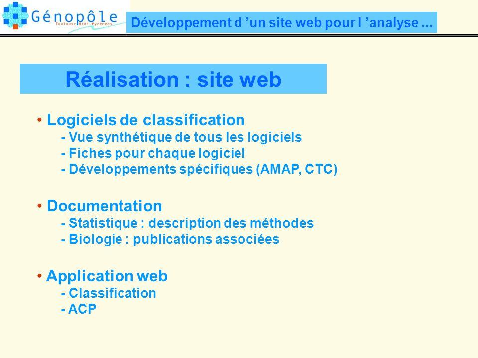 Réalisation : site web Logiciels de classification Documentation