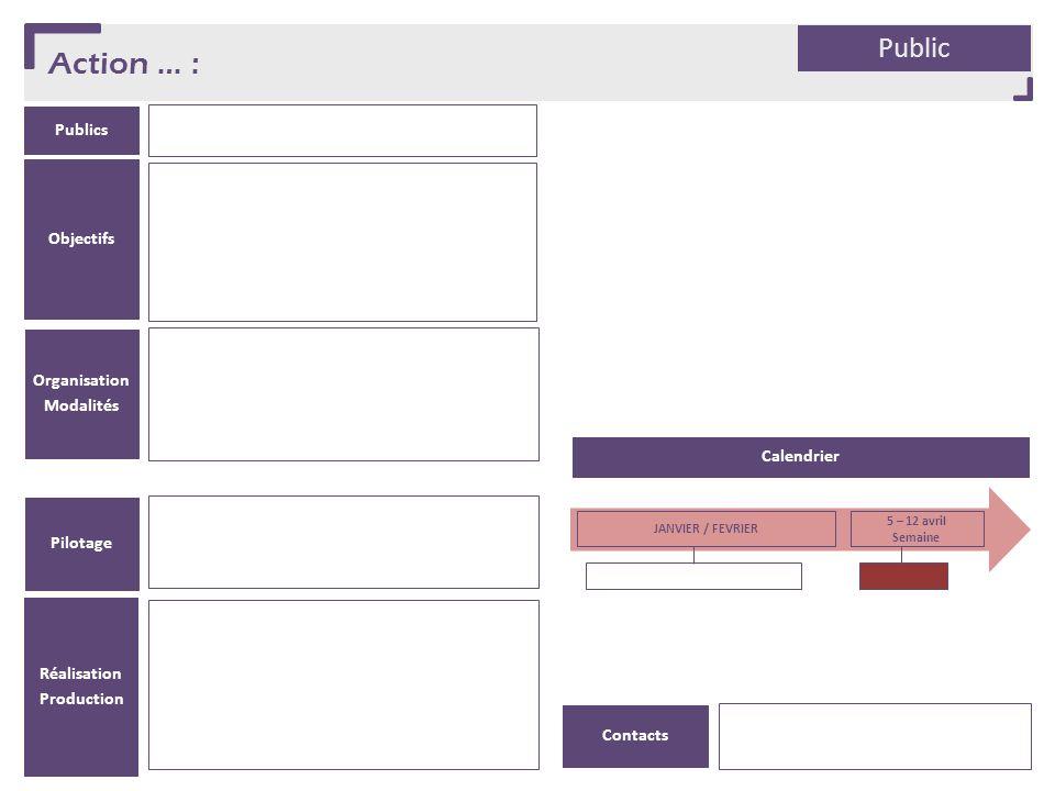 Action … : Public Publics Objectifs Organisation Modalités Calendrier