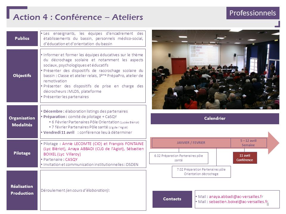 Action 4 : Conférence – Ateliers
