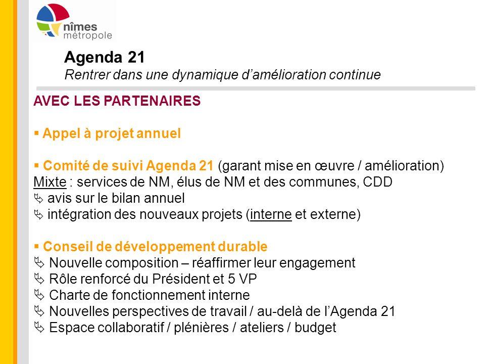 Agenda 21 Rentrer dans une dynamique d'amélioration continue