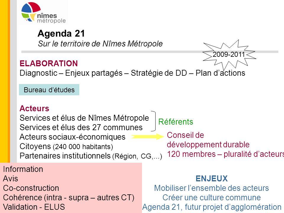 Agenda 21 Sur le territoire de Nîmes Métropole ELABORATION