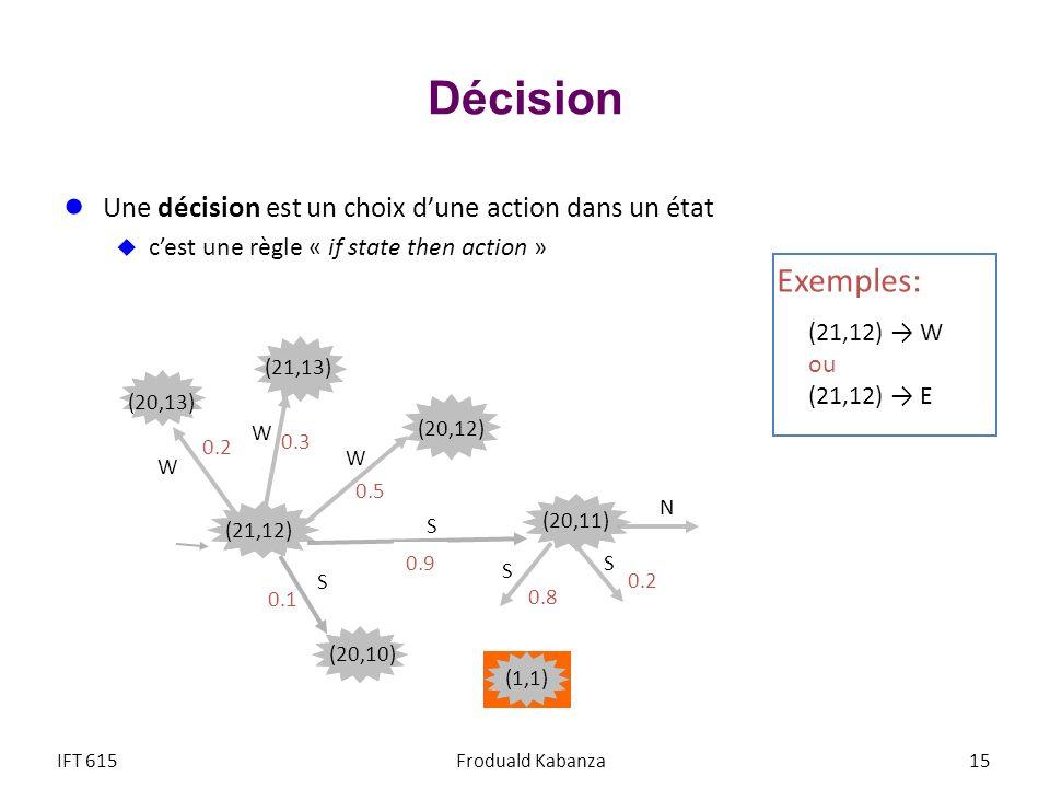 Décision Exemples: Une décision est un choix d'une action dans un état