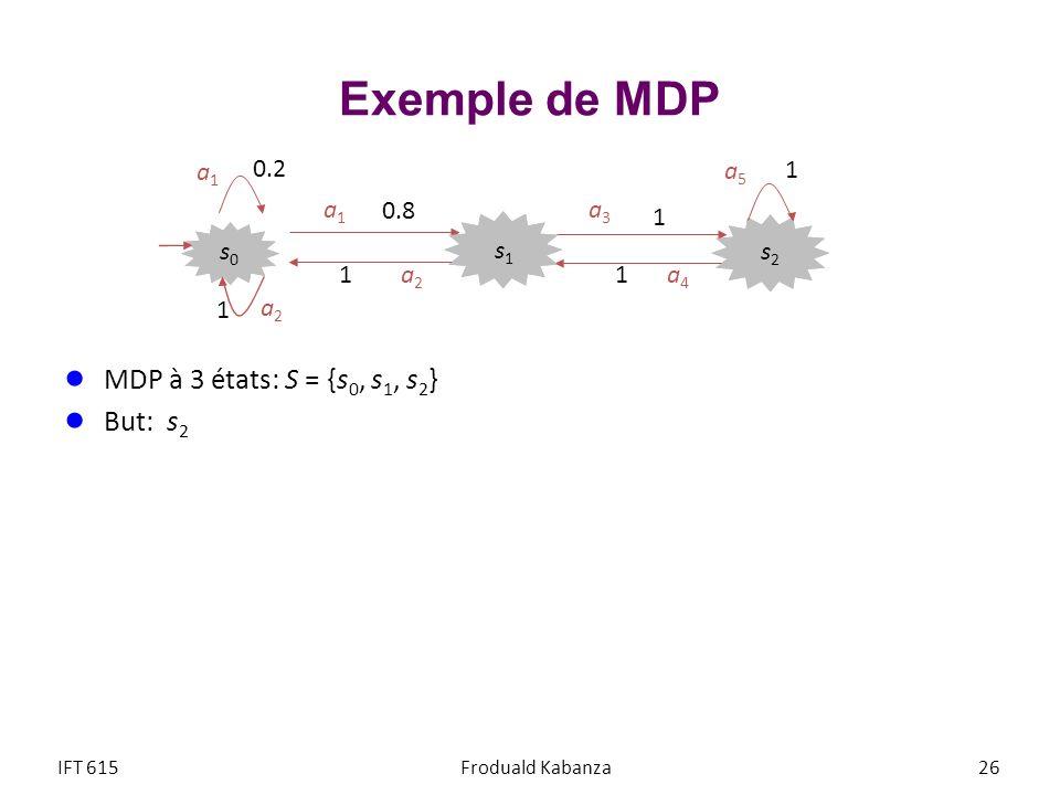Exemple de MDP MDP à 3 états: S = {s0, s1, s2} But: s2 a1 0.2 a5 1 a1
