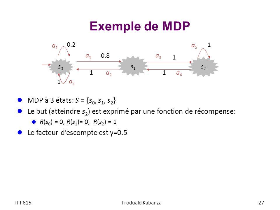 Exemple de MDP MDP à 3 états: S = {s0, s1, s2}