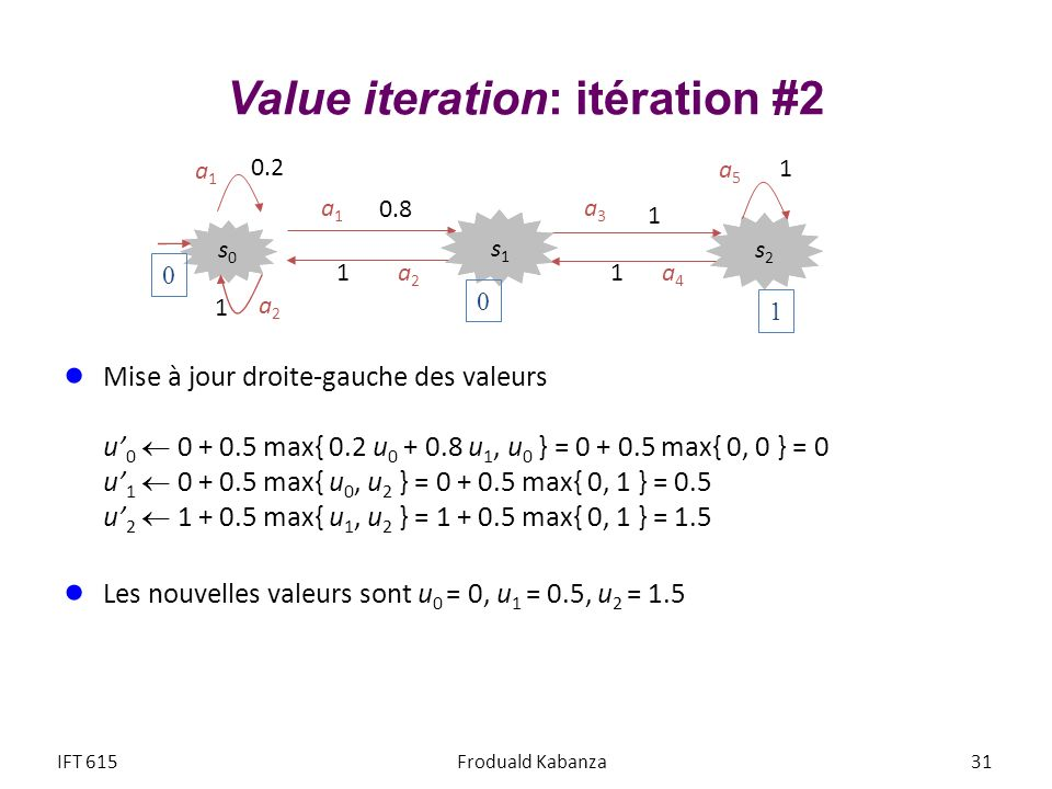 Value iteration: itération #2