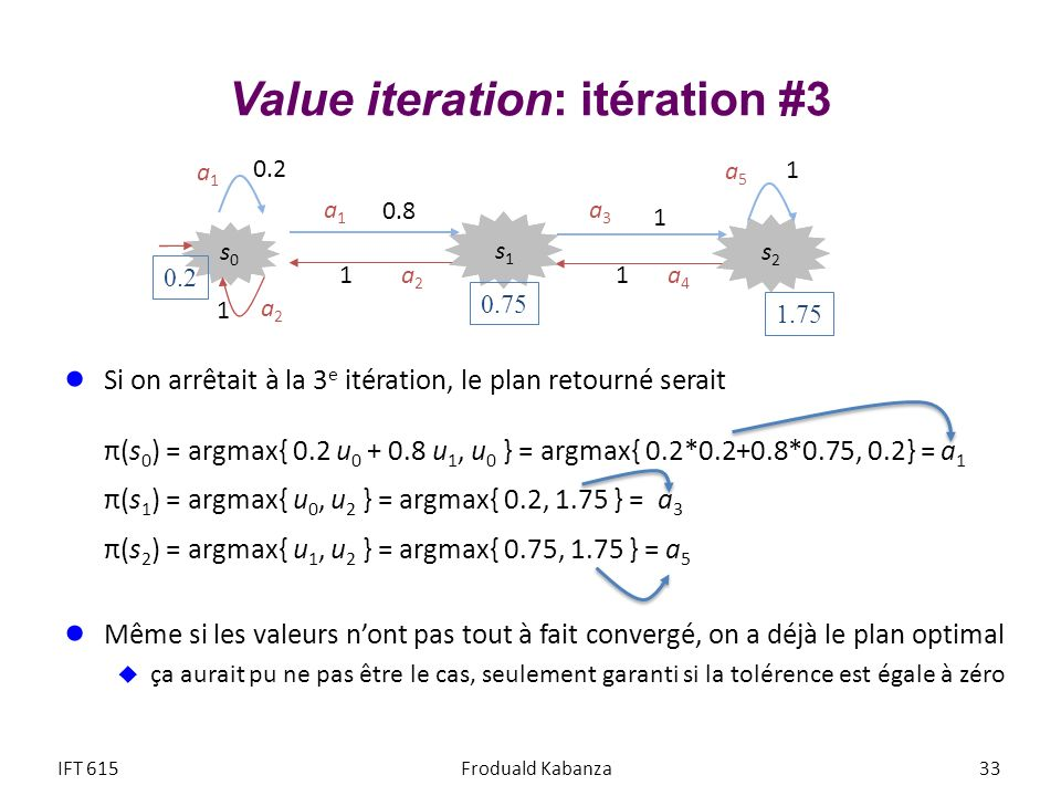 Value iteration: itération #3